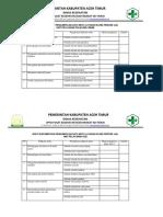 9.3.3. Ep 2 Bukti Dokumentasi Pengumpulan Data Mutu Layanan Klinis Periode Juli