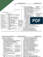 docshare.tips_consti-case-law-memory-aid.pdf