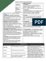 Assessment A4