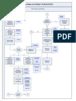 Sistema de Reclutamiento ActionCOACH