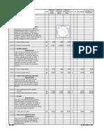 242125225-Tabla-de-Rendimiento-de-Mano-de-Obra-Nicaragua-pdf.pdf