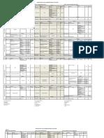 521d2f4ac0b0c72964fc3ff254bf8f10Jadwal Terintegrasi Blok 4,10,16 Semester Genap TA. 2017-2018