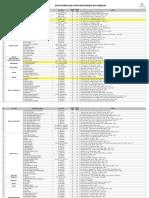 Daftar RS Rekanan Kartu MAG Admedika