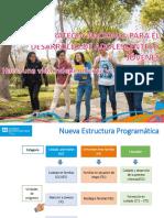 Estrategia nacional de desarrollo de AJ_2018.pptx