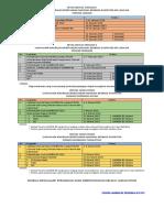 Revisi Jadwal Simulasi Uambn Bk 2019