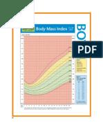BAGAN BMI.docx