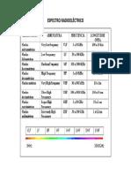 1-Introducción Sistemas Radiantes
