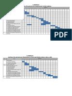Time Schedule Pekerjaan Amdal(1)