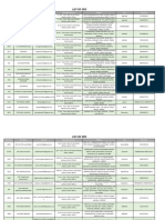 List-of-SPO.pdf