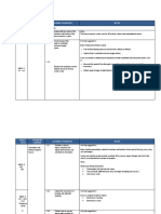 DLP Science Form 3 English Yearly Lesson Plan 2019