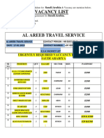 kindly check the below requirement for saudi arabia