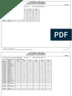 Ece Nov 2018 Results