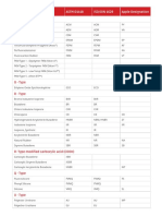 Apple-Rubber-Chart_-Hot-Topics.pdf