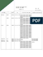 ACRT_A330_1000_PN_P03