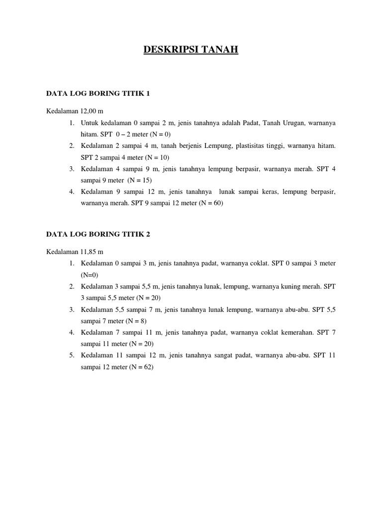 Deskripsi Tanah Data Log Boring Titik 1
