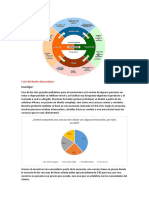 Ciclo Del Diseño Del Producto.docx