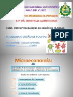 Micro Econom i A