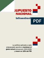 Presupuesto Infraestructura