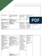 Planificación Integradora de Formación Ciudadana y Lengua Española