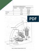 Posiciones AWS d1.1