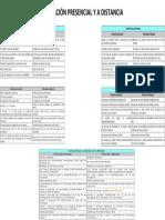 Presencial vs A Distancia.docx