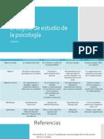 El Objeto de Estudio de La Psicología