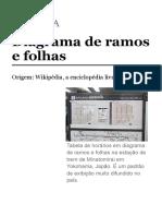 Diagrama de Ramos e Folhas – Wikipédia, A Enciclopédia Livre