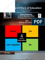 Slide PPT - learning to know, learning to do, learning to be dan satu pilar tambahan learning for improving to quality of worship to Allah SWT.