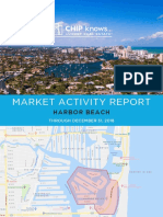 Harbor Beach - Market Activity Report - 2018
