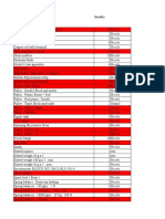 PHYSICS Lab Requirements- Vidya (1)