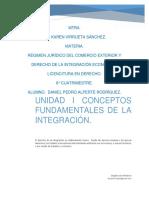 Conceptos Formas de Integracion