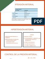 01 ANTIHIPERTENSIVOS  diureticos