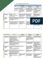 reactionsposturales.pdf