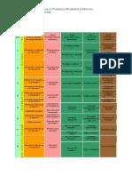 planEstudiosPedagogia.pdf