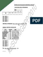 Formula GPMP Dan GPS