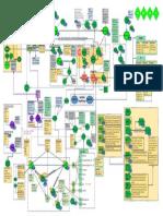 SAP S_4HANA MM Mindmap  by Benedict Yong .pdf
