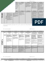 Curicular Calendar 5.14.09