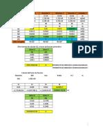 Iteración Analisis de Redes de Tuberias