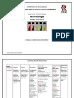 pruebas bioquimicas