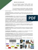 TIPOS DE CONTAMINACIÓN.docx