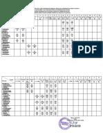 Jadwal Bimb Gadar Dan KMB D3 KEPLA GENAP 2019 Revisi