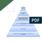 Piramide de Derecho