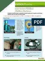 Energy Saving Philrice Machines