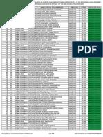 Resultado Nacional BECA 18 PARA INGRESO 2019 Rj 020 2019 Minedu Vmgi Pronabec Obe INOHA