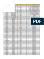 List-of-FTA