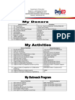 Donors, Outreach and Activities