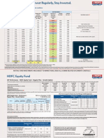 HDFC Equity Fund SIP Journey