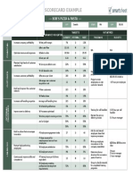 IC Restaurant Balanced Scorecard Example