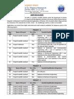 Detailed Advt No 01 2019 English