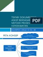Kelompok III-teknik Dokumentasi Askep Berdasarkan Metode Proses Keperawatan